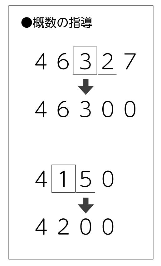 概数の指導