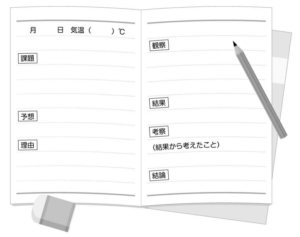 理科のノートの型
