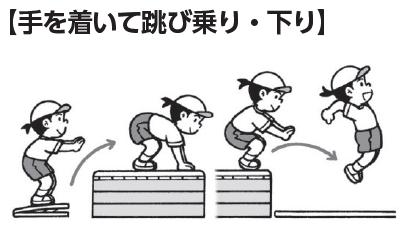 方 跳び箱 飛び