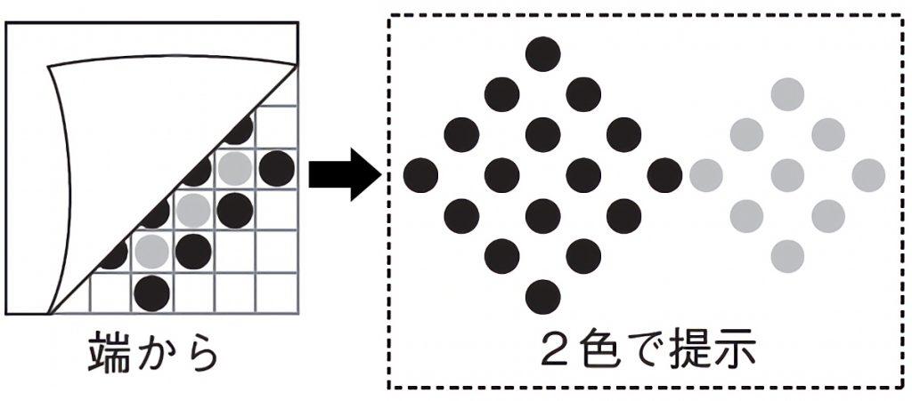 菱形を斜めに見ると、かけ算できる配列が見つかる