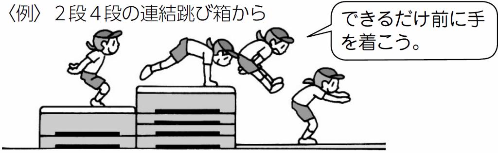 連結跳び箱