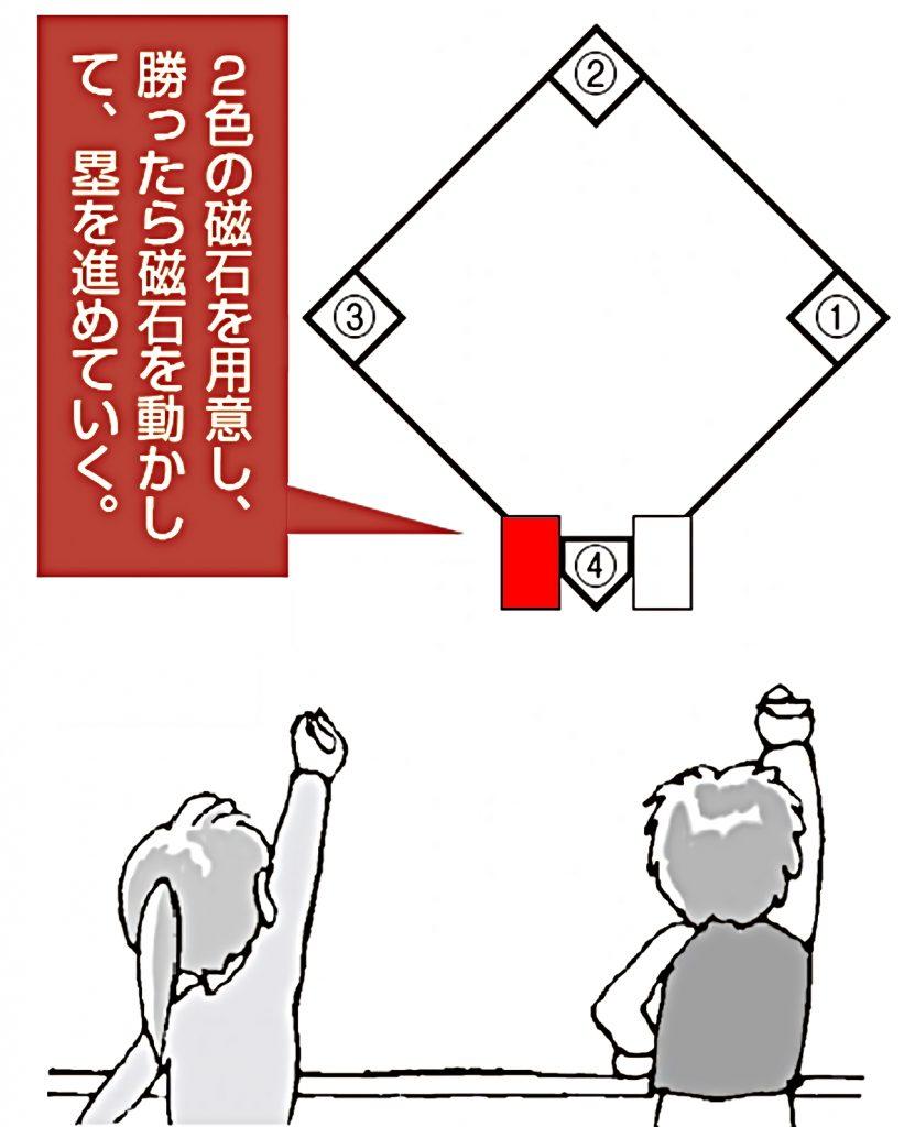 漢字ベースボール