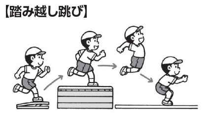 飛び 方 跳び箱