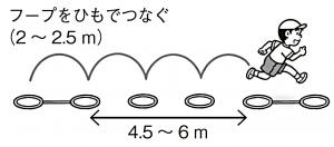 リズム走_3歩のリズム