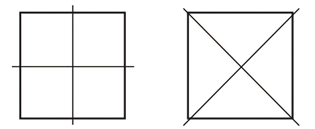 C3(誤答)_正方形の対象の軸が足りない