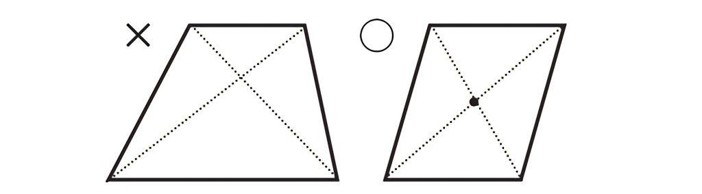 C2(点対称について考えている)_1/2