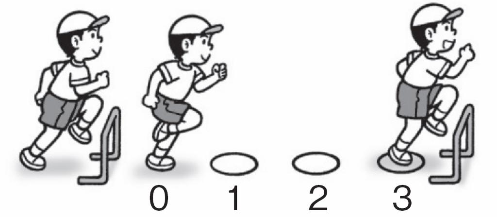 3歩または5歩で走るために