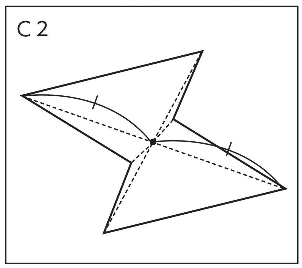 C2の考え