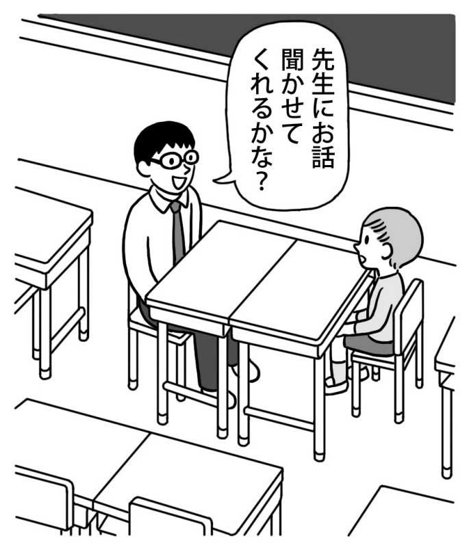 放課後指導