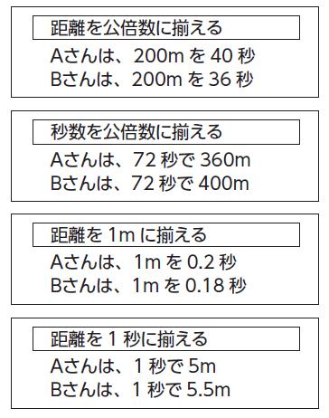 距離を公倍数に揃える、秒数を公倍数に揃える、距離を1mに揃える、距離を1秒に揃える