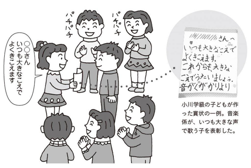 小川学級の子どもが作った賞状の一例と、音楽係がいつも大きな声で歌う子を表彰する