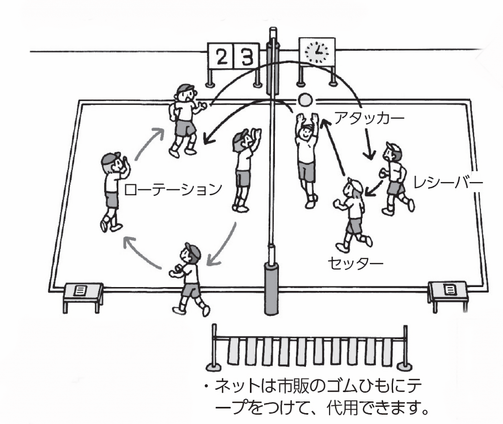 キャッチソフトバレーボール