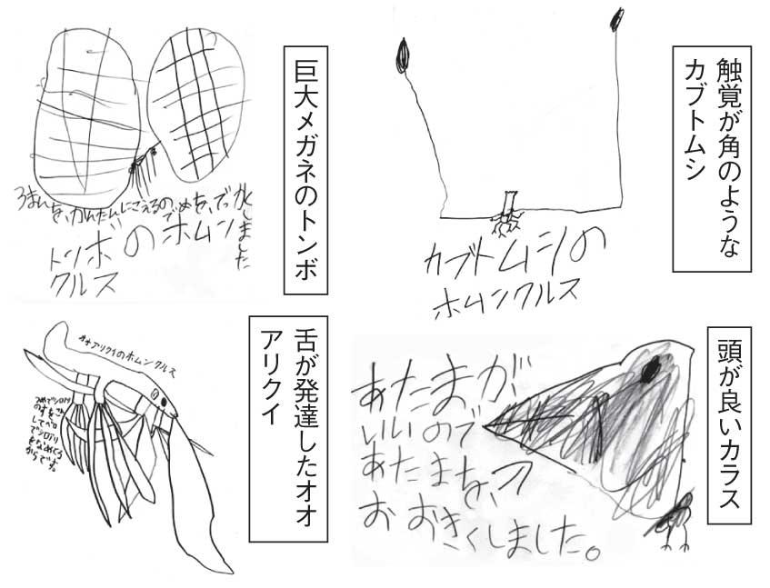 子どもたちが描いた生き物のホムンクルス