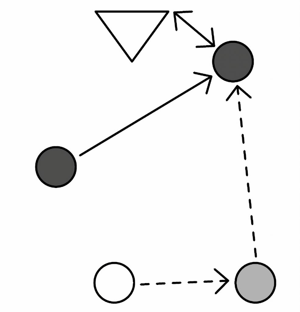 ロングパス作戦の図