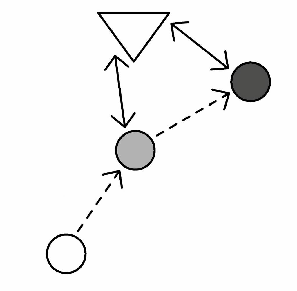 ポスト作戦の図