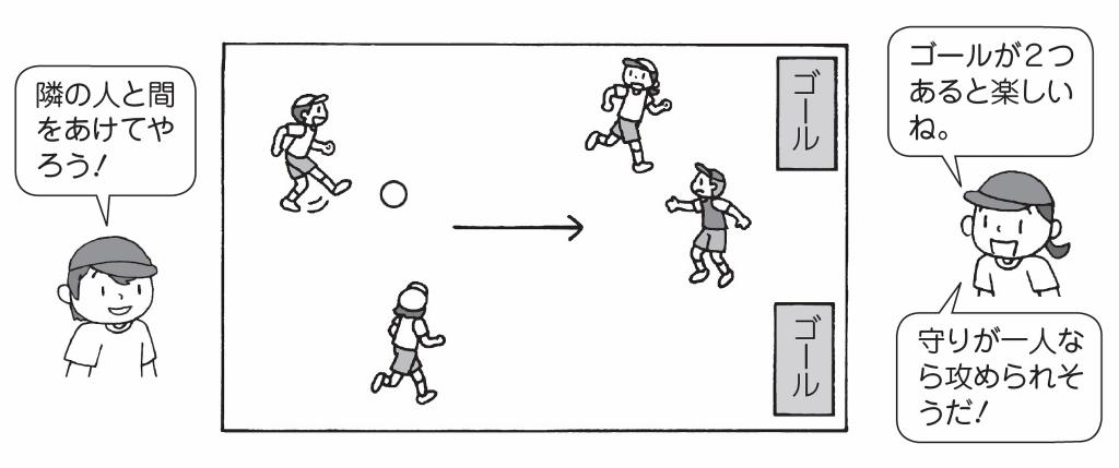子供たちが安全に、楽しく運動できるようにするために