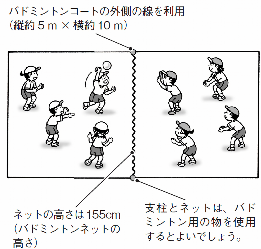 単元後半におけるゲームコートの場の例