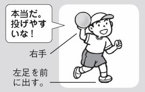 運動遊びが苦手な子供への配慮の例