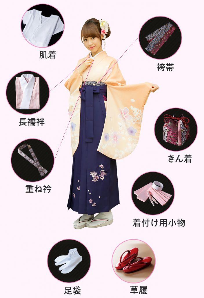 着物の専用小物