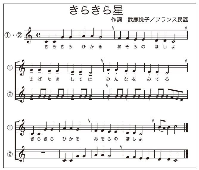 きらきら星の楽譜