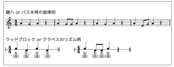 資料2 鍵八orバス木琴の旋律例
