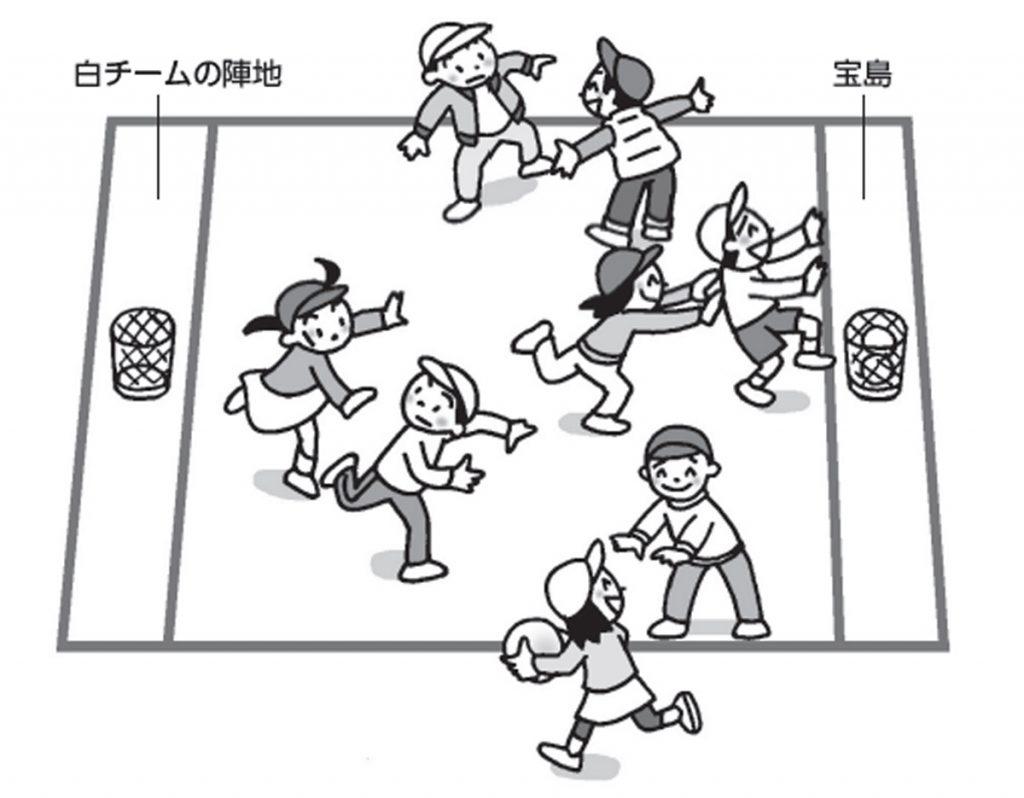 宝取り鬼(ゲーム)