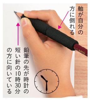 鉛筆の持ち方を上から見る