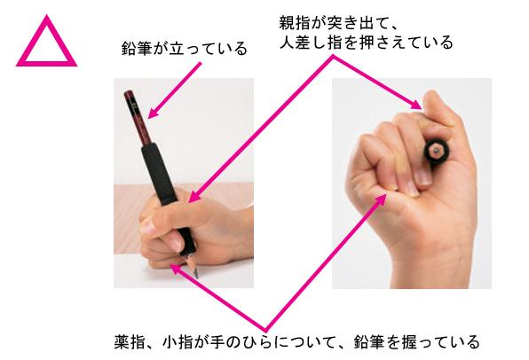 よくない鉛筆の持ち方
