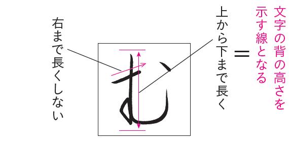 「む」の縦線の長さを気を付ける