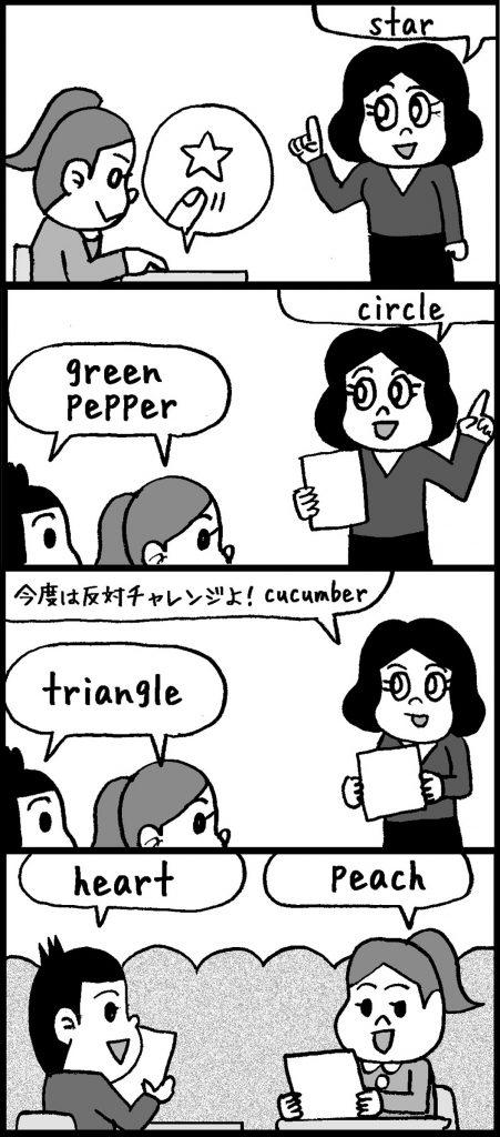 外国語活動 活動の流れ 4コマ漫画
