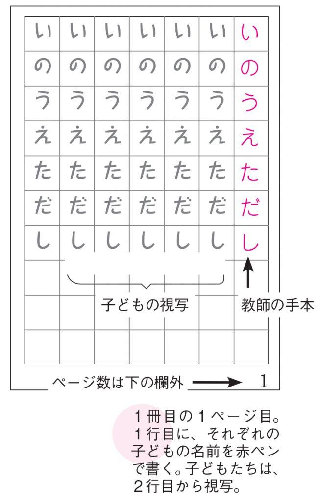 視写ノート