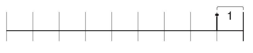 右端に始まりの線を引く
