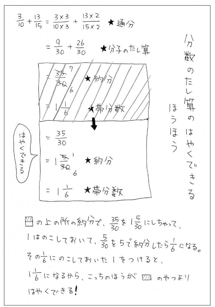 考えを比較したノートの例