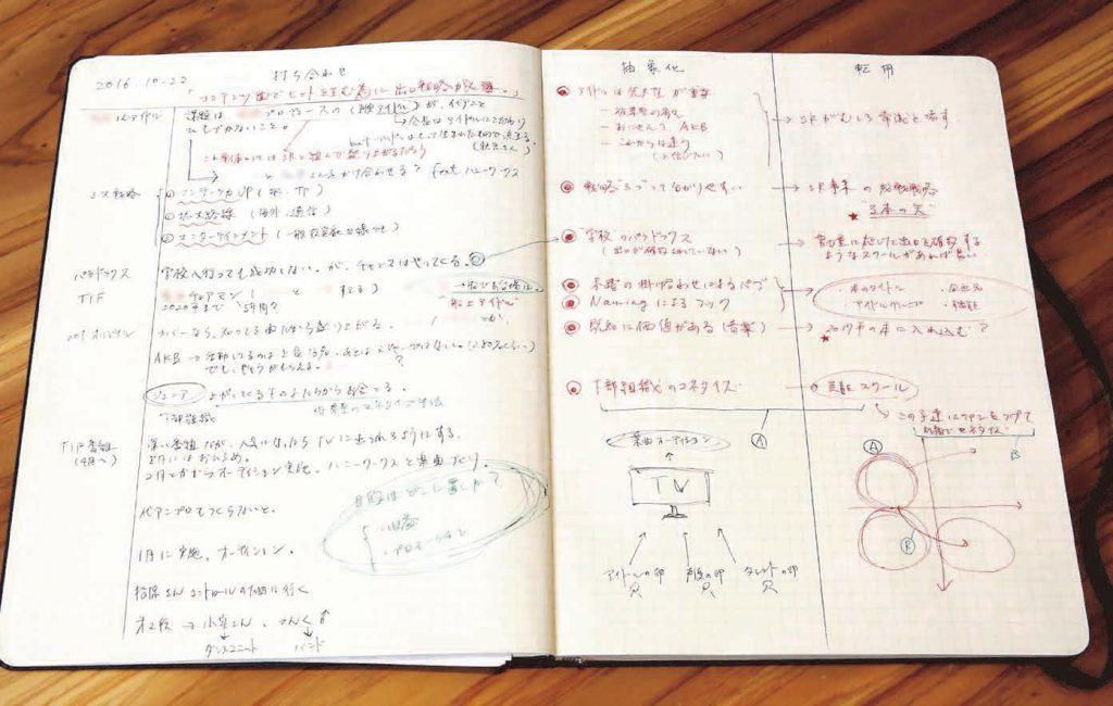 前田さんのメモ帳