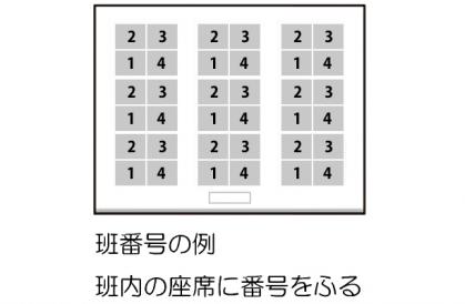班番号の例