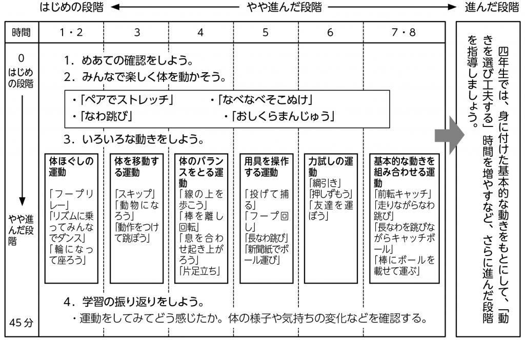 単元計画例