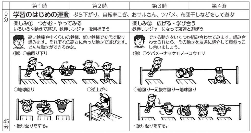 鉄棒を使った運動遊び 学習の進め方の例