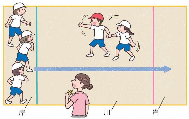 ワニ鬼(手つなぎわたり鬼)