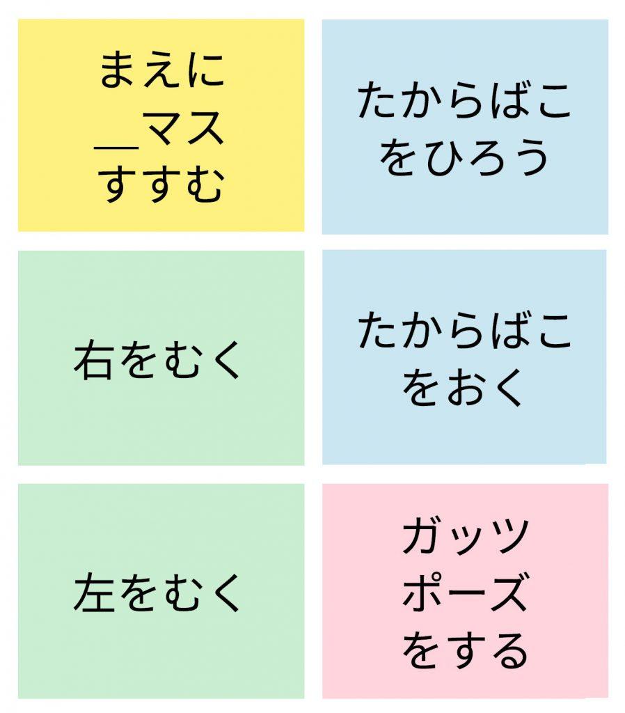 6種類の命令カード