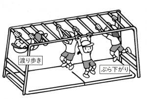 【雲梯(うんてい)を使って】