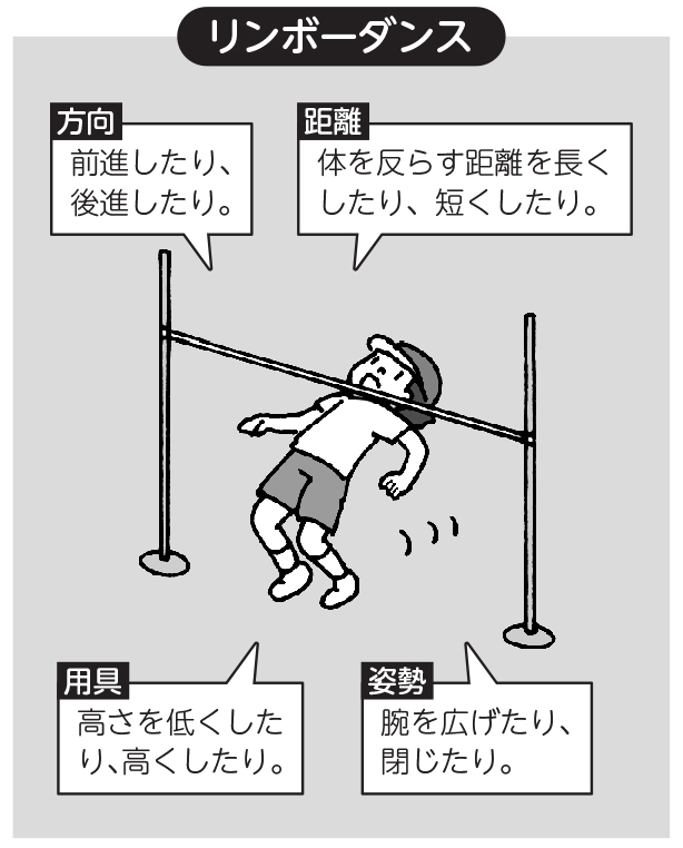 リンボーダンス