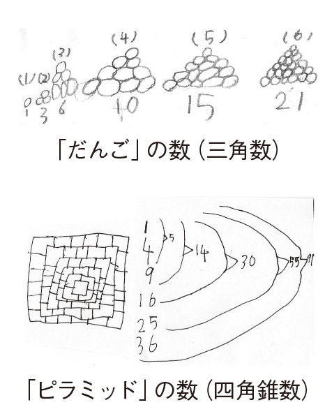 三角数と四角錐数