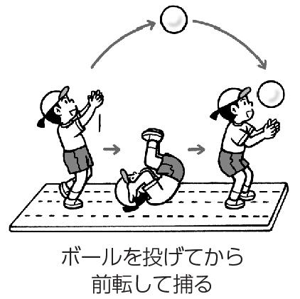 ボールを投げてから前転して捕る