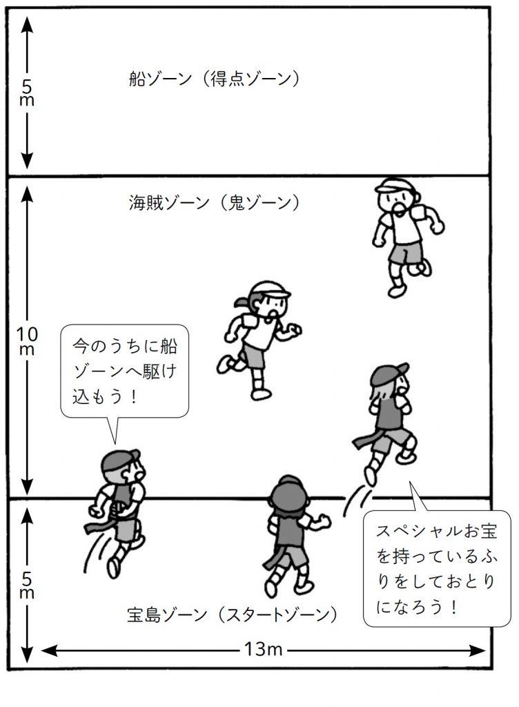 スペシャルお宝ゲットゲーム