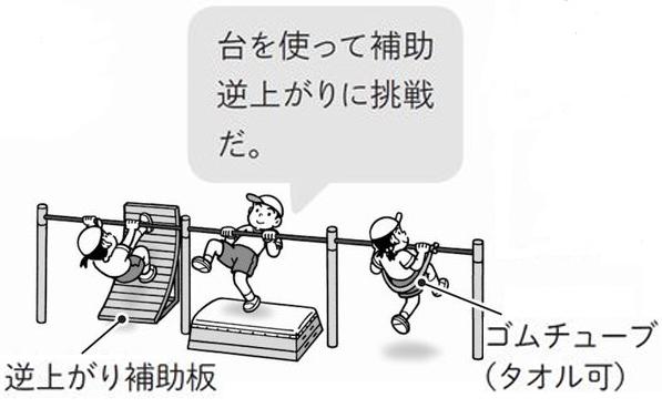 易しい場で鉄棒運動を楽しもう