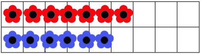 B:素朴に解いている子 ・おはじきを適当に並べ、比較している。