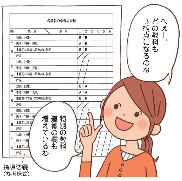 指導要録の参考様式