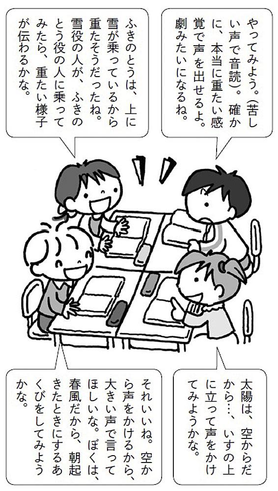 音読の練習
