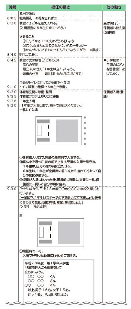 入学式当日の細案の例