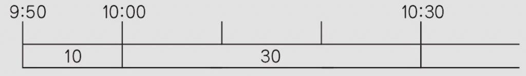 評価問題_子どもの解答例の数直線
